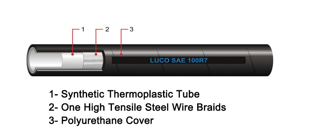 Polyurethane Nylon Hydraulic Hose