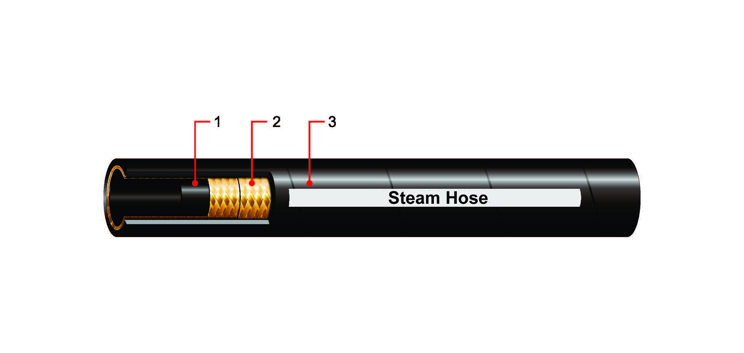 LUCOHOSE Steam Hose