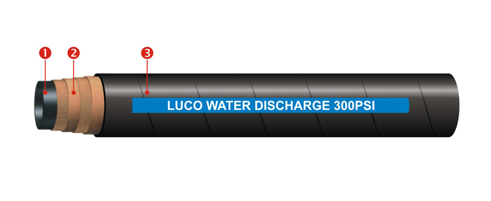 LUCOHOSE Water Discharge Hose-300PSI