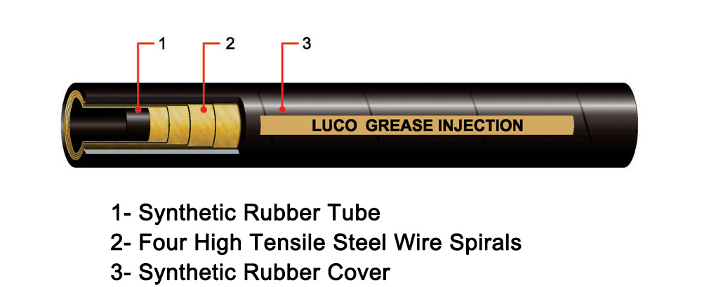 LUCOHOSE Grease Injection Hose and Fitting
