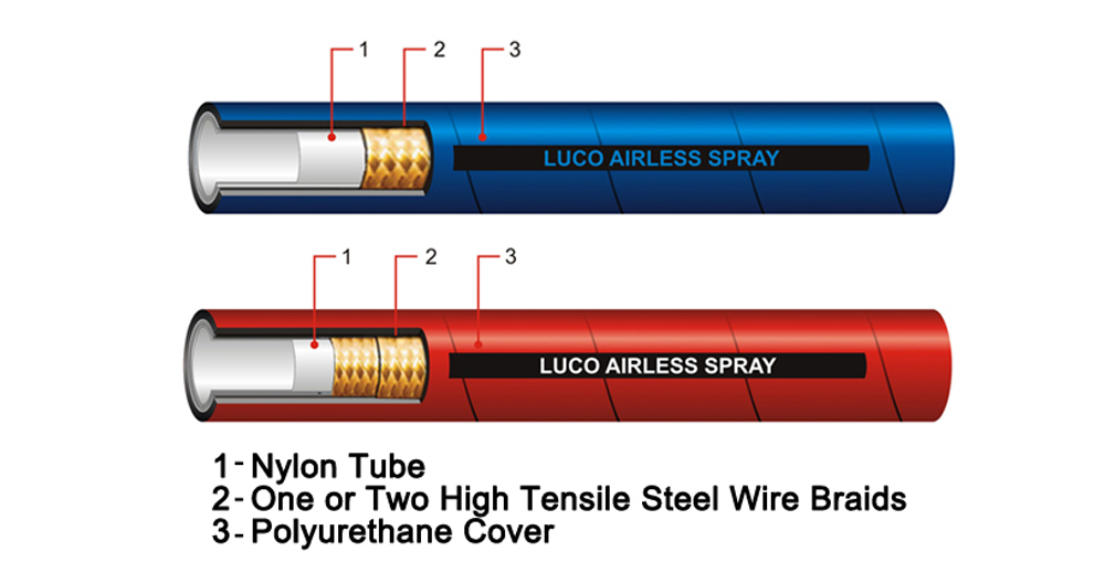 LUCOHOSE Airless Paint Spray Hose and Assembly