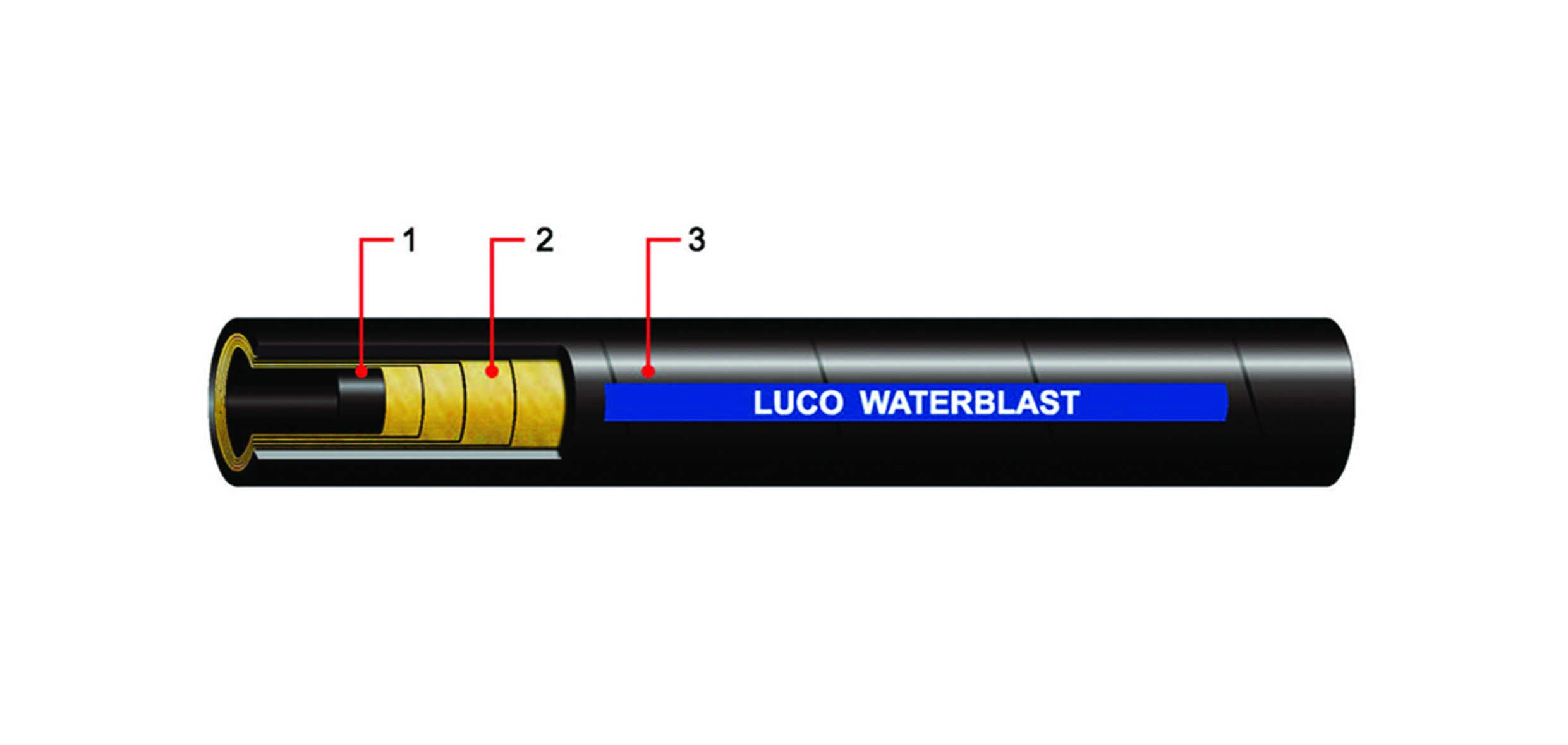 LUCOHOSE Waterblast Hose and Fitting